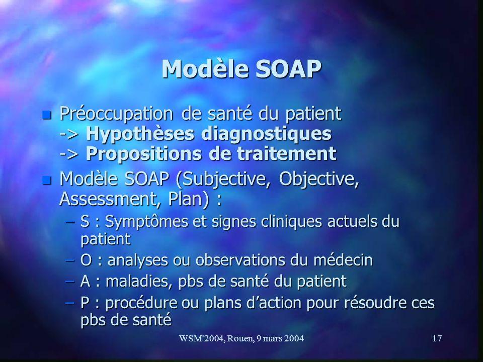 WSM'2004, Rouen, 9 mars 200417 Modèle SOAP n Préoccupation de santé du patient -> Hypothèses diagnostiques -> Propositions de traitement n Modèle SOAP