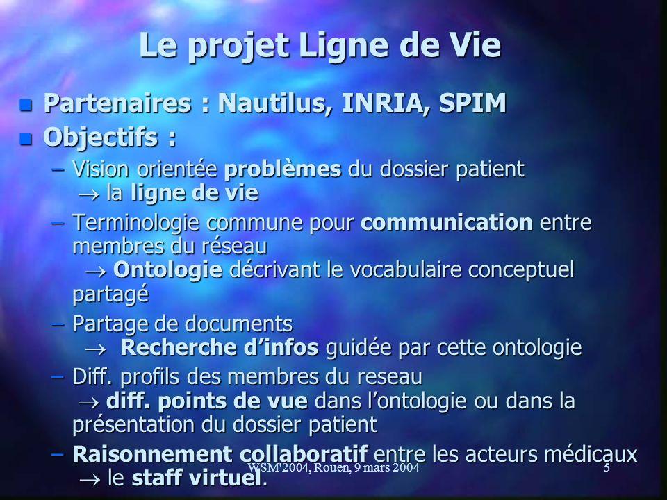 WSM'2004, Rouen, 9 mars 20045 Le projet Ligne de Vie n Partenaires : Nautilus, INRIA, SPIM n Objectifs : –Vision orientée problèmes du dossier patient