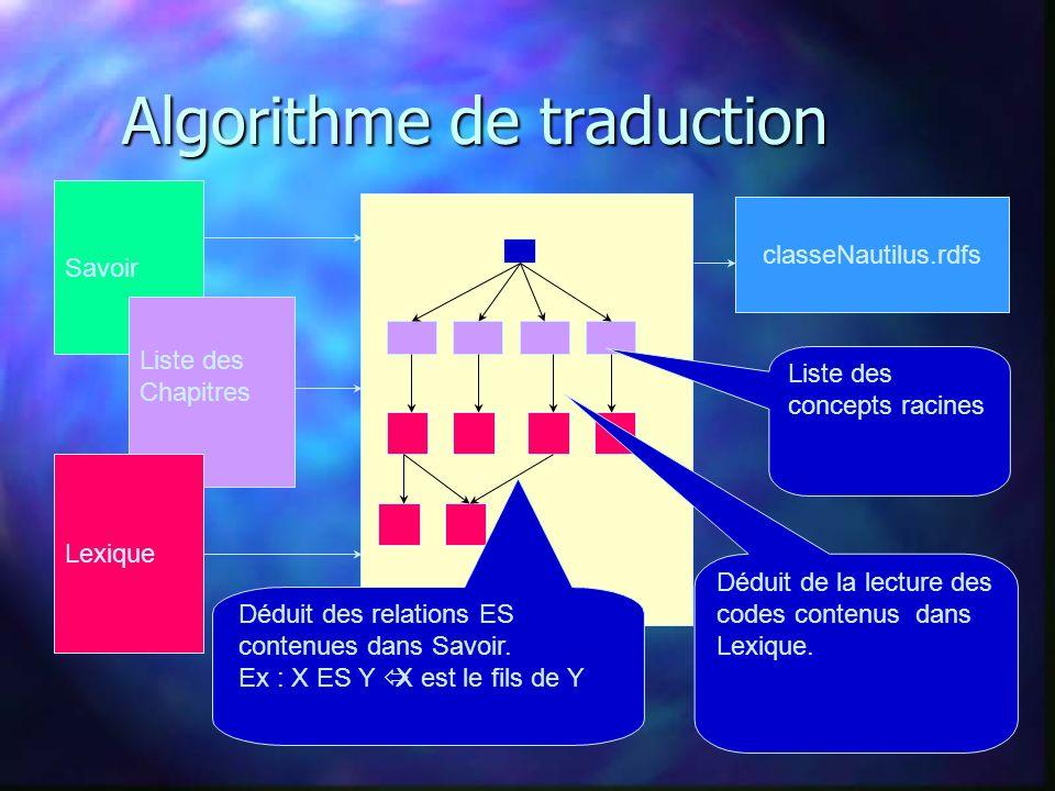 Algorithme de traduction Savoir Liste des Chapitres Lexique classeNautilus.rdfs Liste des concepts racines Déduit de la lecture des codes contenus dan
