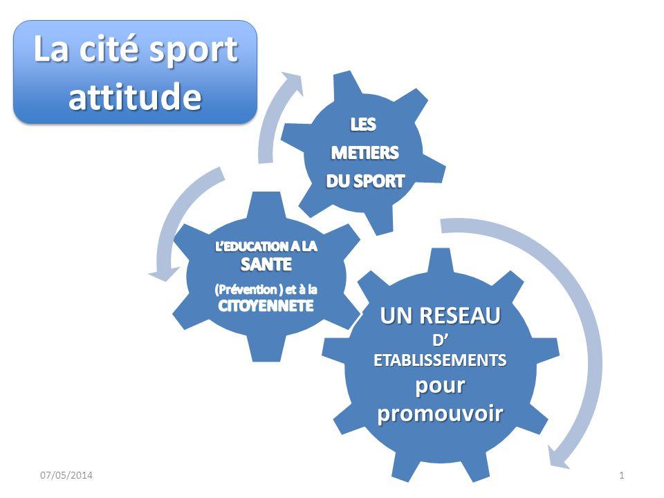 07/05/20141 UN RESEAU D ETABLISSEMENTS pour promouvoir La cité sport attitude