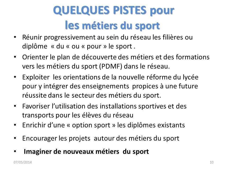 QUELQUES PISTES pour les métiers du sport QUELQUES PISTES pour les métiers du sport Réunir progressivement au sein du réseau les filières ou diplôme «