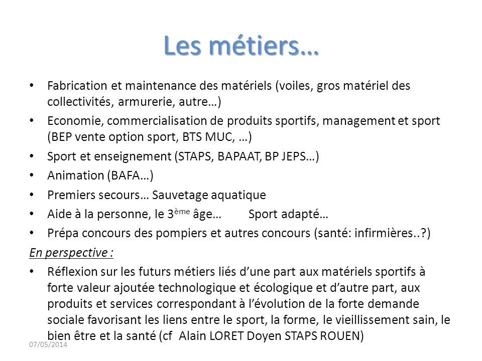 Les métiers… Fabrication et maintenance des matériels (voiles, gros matériel des collectivités, armurerie, autre…) Economie, commercialisation de prod