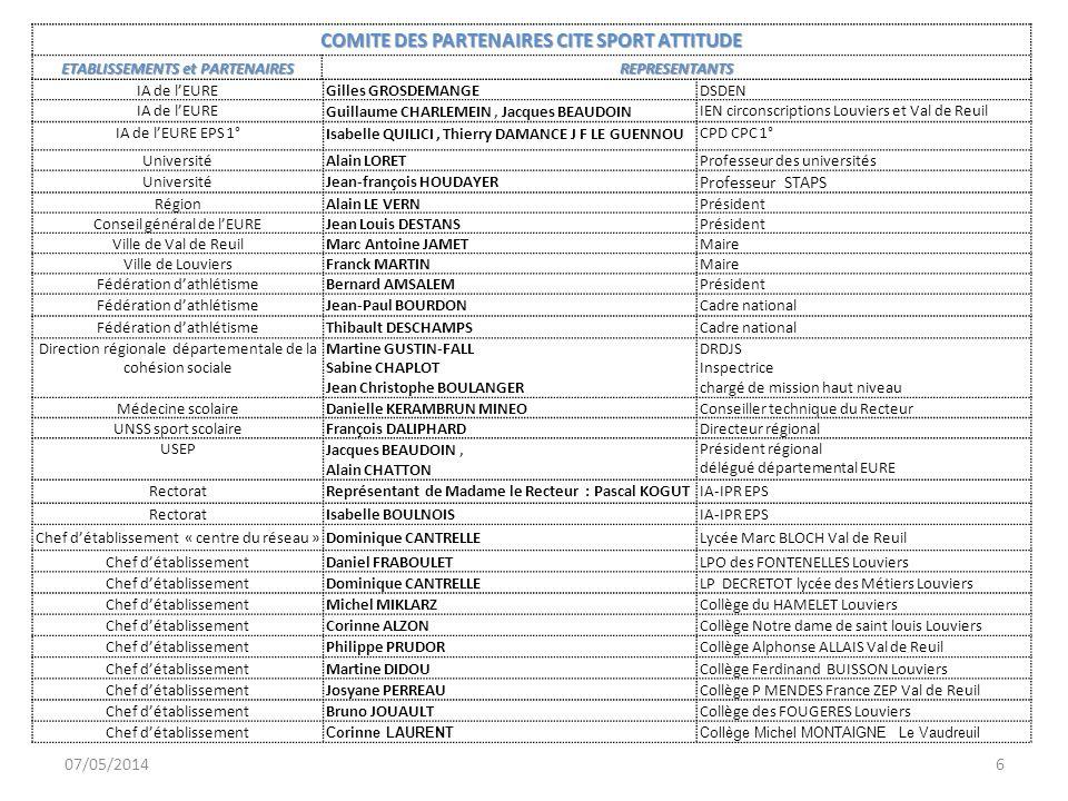 6 IA de lEUREGilles GROSDEMANGEDSDEN IA de lEURE Guillaume CHARLEMEIN, Jacques BEAUDOIN IEN circonscriptions Louviers et Val de Reuil IA de lEURE EPS