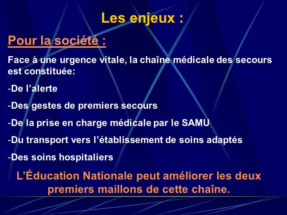 LIVRET SCOLAIRE Annexe 3 ANNÉE SCOLAIRE 20…… - 20…..