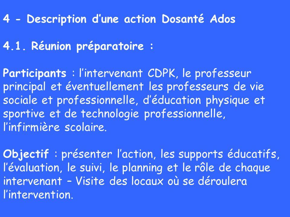 4 - Description dune action Dosanté Ados 4.1. Réunion préparatoire : Participants : lintervenant CDPK, le professeur principal et éventuellement les p