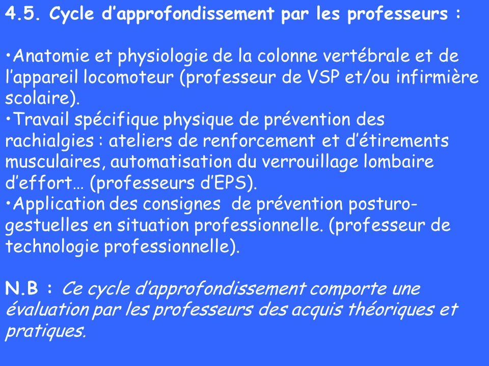 4.5. Cycle dapprofondissement par les professeurs : Anatomie et physiologie de la colonne vertébrale et de lappareil locomoteur (professeur de VSP et/