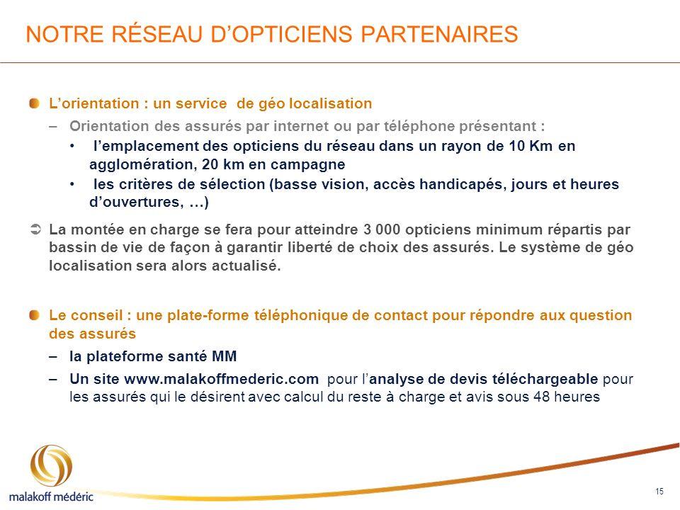 15 Lorientation : un service de géo localisation –Orientation des assurés par internet ou par téléphone présentant : lemplacement des opticiens du rés
