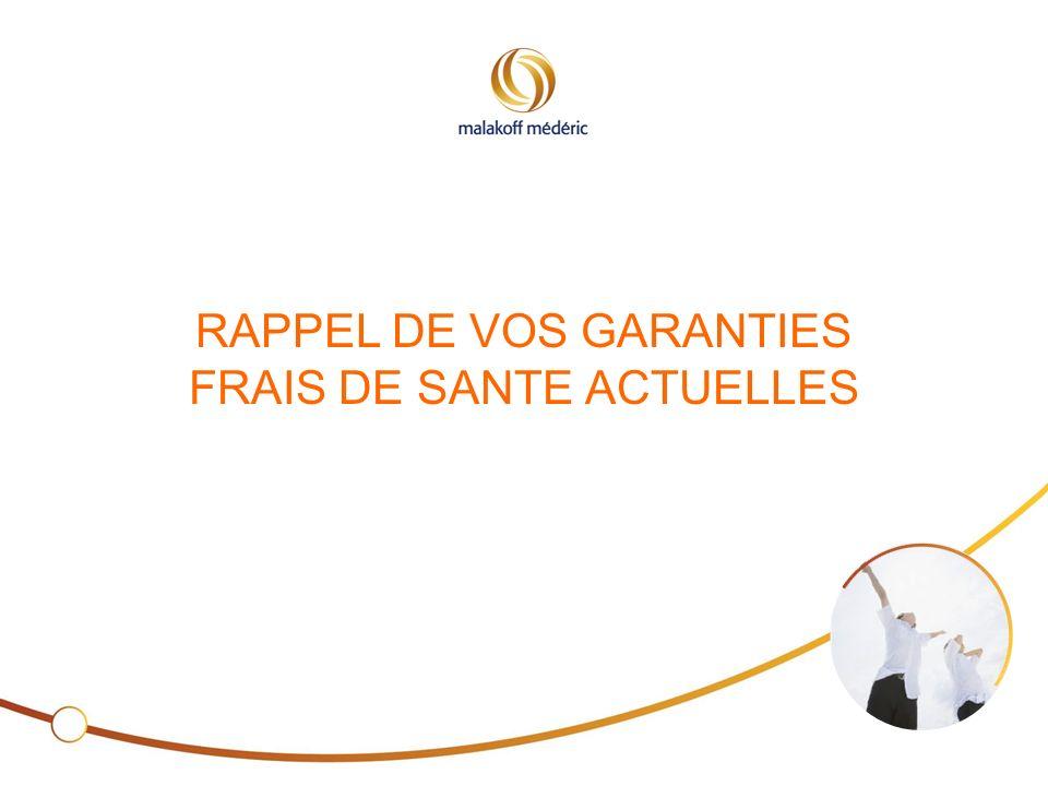 6 RAPPEL DE VOS GARANTIES FRAIS DE SANTE ACTUELLES