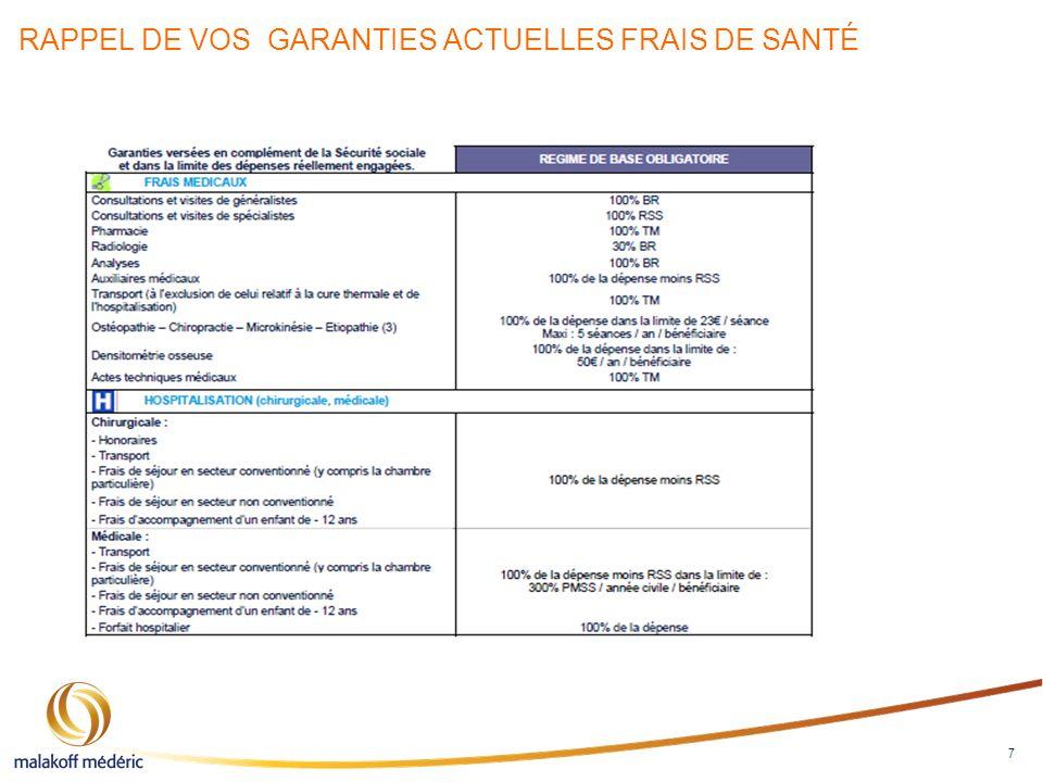 8 RAPPEL DE VOS GARANTIES ACTUELLES FRAIS DE SANTÉ (suite)