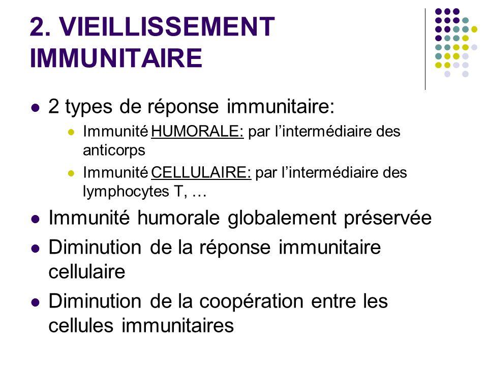 2. VIEILLISSEMENT IMMUNITAIRE 2 types de réponse immunitaire: Immunité HUMORALE: par lintermédiaire des anticorps Immunité CELLULAIRE: par lintermédia