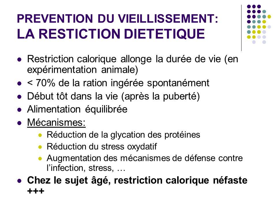 PREVENTION DU VIEILLISSEMENT: LA RESTICTION DIETETIQUE Restriction calorique allonge la durée de vie (en expérimentation animale) < 70% de la ration i