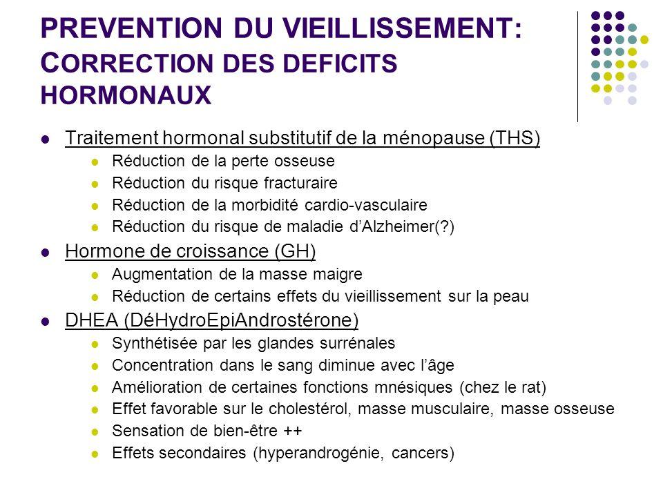 PREVENTION DU VIEILLISSEMENT: C ORRECTION DES DEFICITS HORMONAUX Traitement hormonal substitutif de la ménopause (THS) Réduction de la perte osseuse R