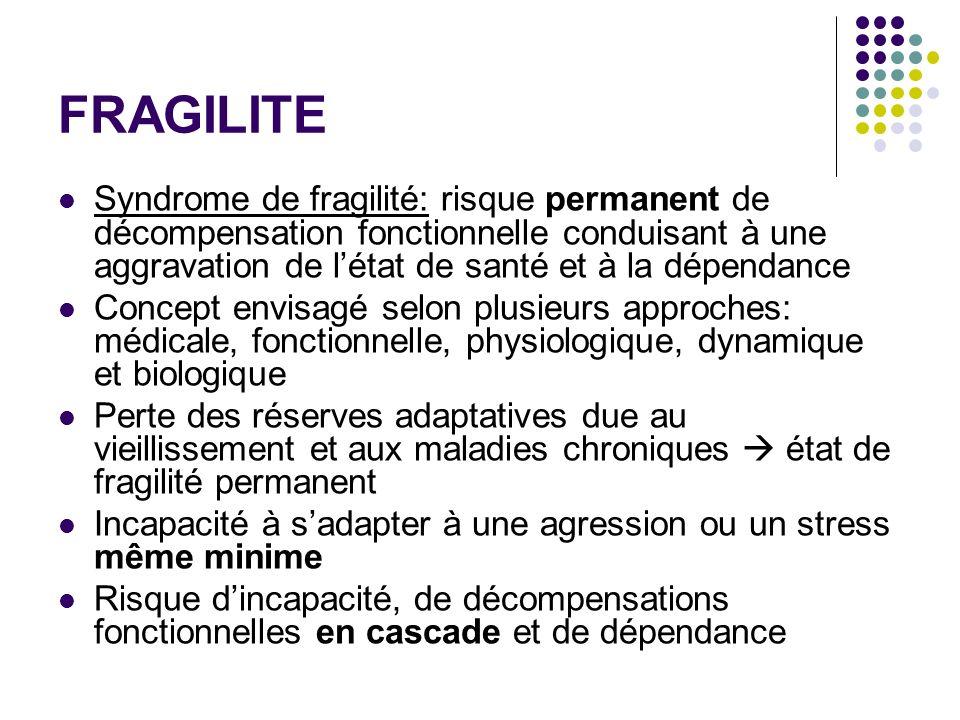 FRAGILITE Syndrome de fragilité: risque permanent de décompensation fonctionnelle conduisant à une aggravation de létat de santé et à la dépendance Co