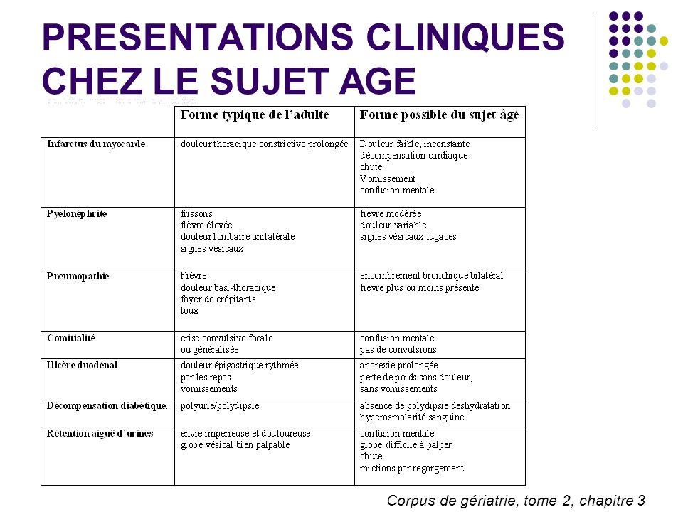 PRESENTATIONS CLINIQUES CHEZ LE SUJET AGE Corpus de gériatrie, tome 2, chapitre 3