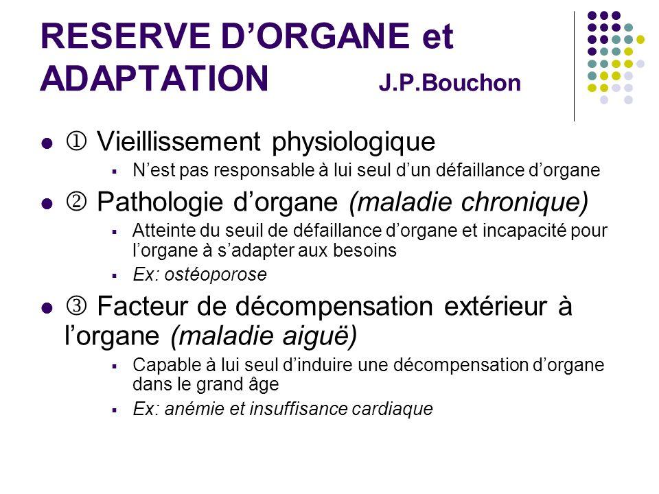 RESERVE DORGANE et ADAPTATION J.P.Bouchon Vieillissement physiologique Nest pas responsable à lui seul dun défaillance dorgane Pathologie dorgane (mal
