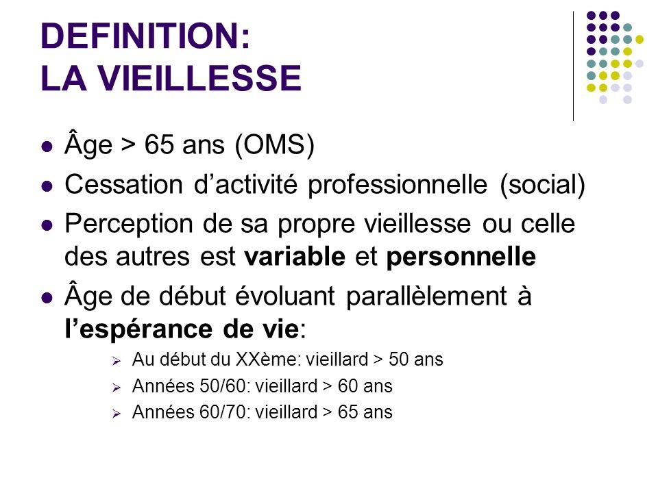 CATEGORIES DE PERSONNES AGEES(après 75 ans) Pr R Gonthier 1.