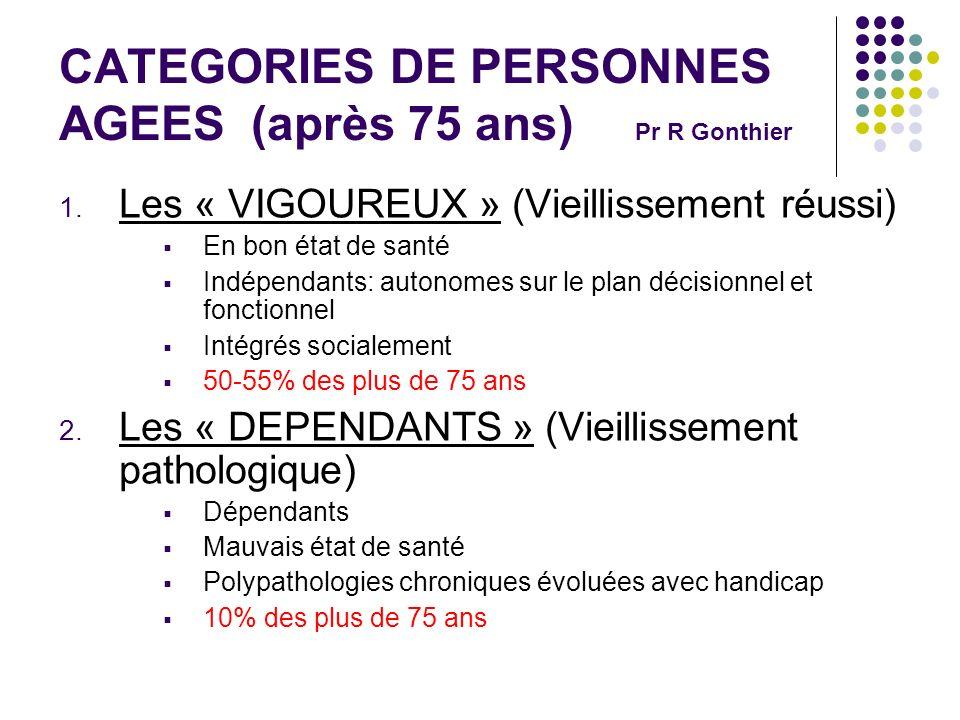 CATEGORIES DE PERSONNES AGEES(après 75 ans) Pr R Gonthier 1. Les « VIGOUREUX » (Vieillissement réussi) En bon état de santé Indépendants: autonomes su