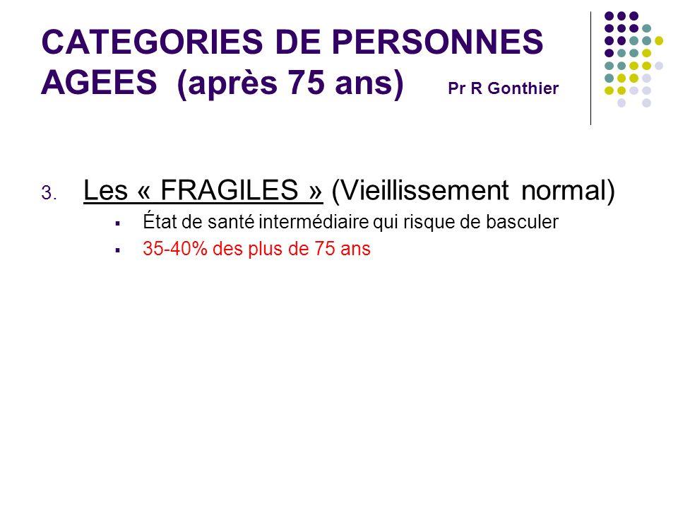 CATEGORIES DE PERSONNES AGEES(après 75 ans) Pr R Gonthier 3. Les « FRAGILES » (Vieillissement normal) État de santé intermédiaire qui risque de bascul