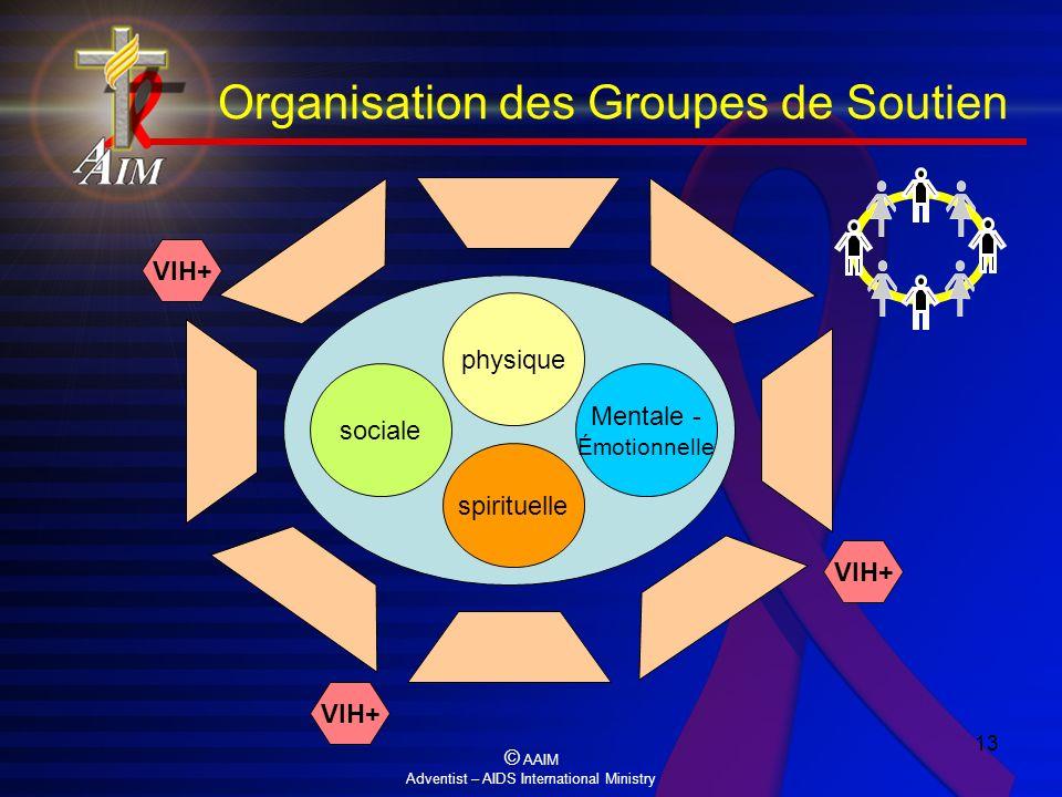 © AAIM Adventist – AIDS International Ministry 13 VIH+ physique sociale spirituelle Mentale - Émotionnelle Organisation des Groupes de Soutien