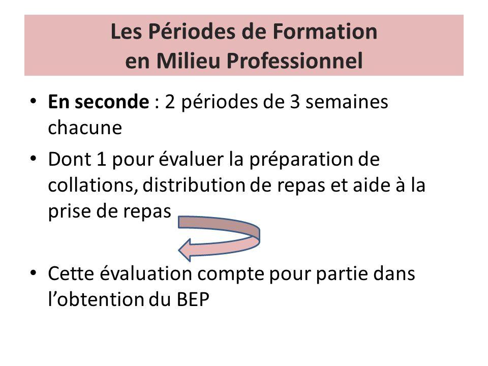 Les Périodes de Formation en Milieu Professionnel En seconde : 2 périodes de 3 semaines chacune Dont 1 pour évaluer la préparation de collations, dist
