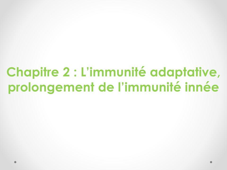 Les mécanismes de limmunité innée sont parfois insuffisants pour permettre lélimination totale dun agent infectieux.