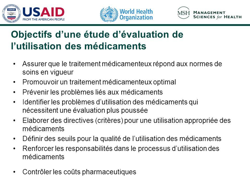 Objectifs dune étude dévaluation de lutilisation des médicaments Assurer que le traitement médicamenteux répond aux normes de soins en vigueur Promouv
