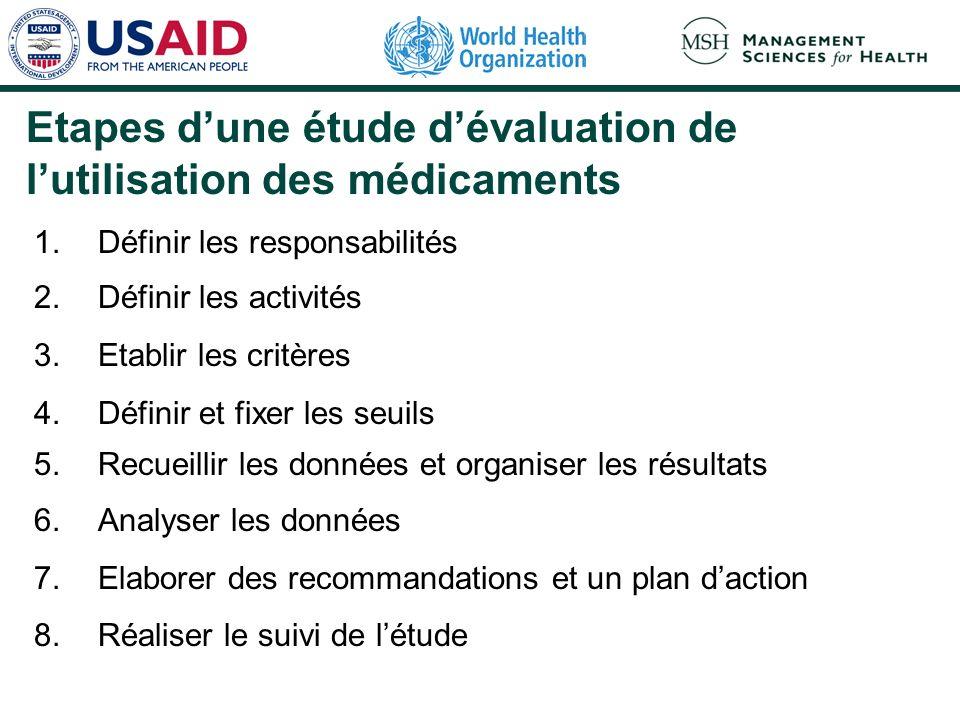 Etapes dune étude dévaluation de lutilisation des médicaments 1.Définir les responsabilités 2.Définir les activités 3.Etablir les critères 4.Définir e