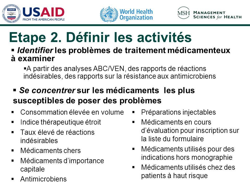 Etape 2. Définir les activités Identifier les problèmes de traitement médicamenteux à examiner A partir des analyses ABC/VEN, des rapports de réaction