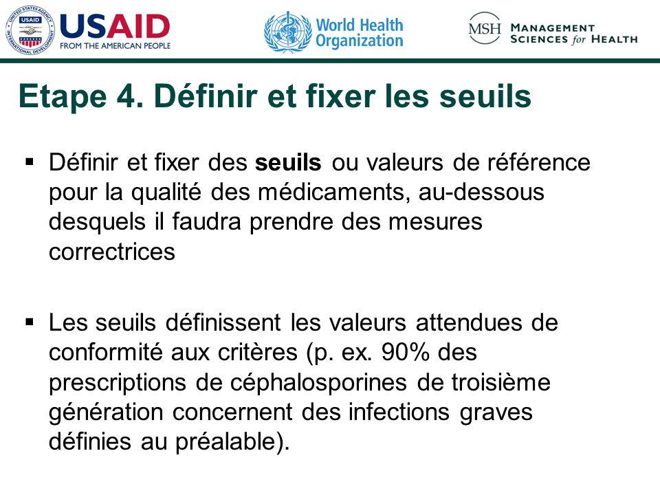 Etape 4. Définir et fixer les seuils Définir et fixer des seuils ou valeurs de référence pour la qualité des médicaments, au-dessous desquels il faudr