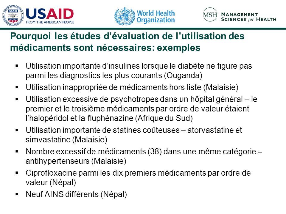 Pourquoi les études dévaluation de lutilisation des médicaments sont nécessaires: exemples Utilisation importante dinsulines lorsque le diabète ne fig