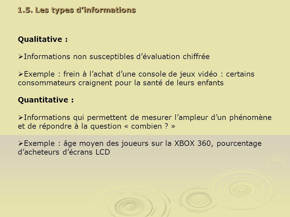 1.5. Les types dinformations Qualitative : Informations non susceptibles dévaluation chiffrée Exemple : frein à lachat dune console de jeux vidéo : ce