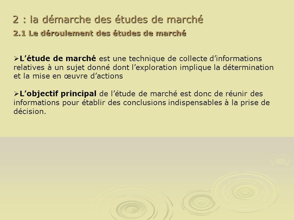 2 : la démarche des études de marché 2.1 Le déroulement des études de marché Létude de marché est une technique de collecte dinformations relatives à
