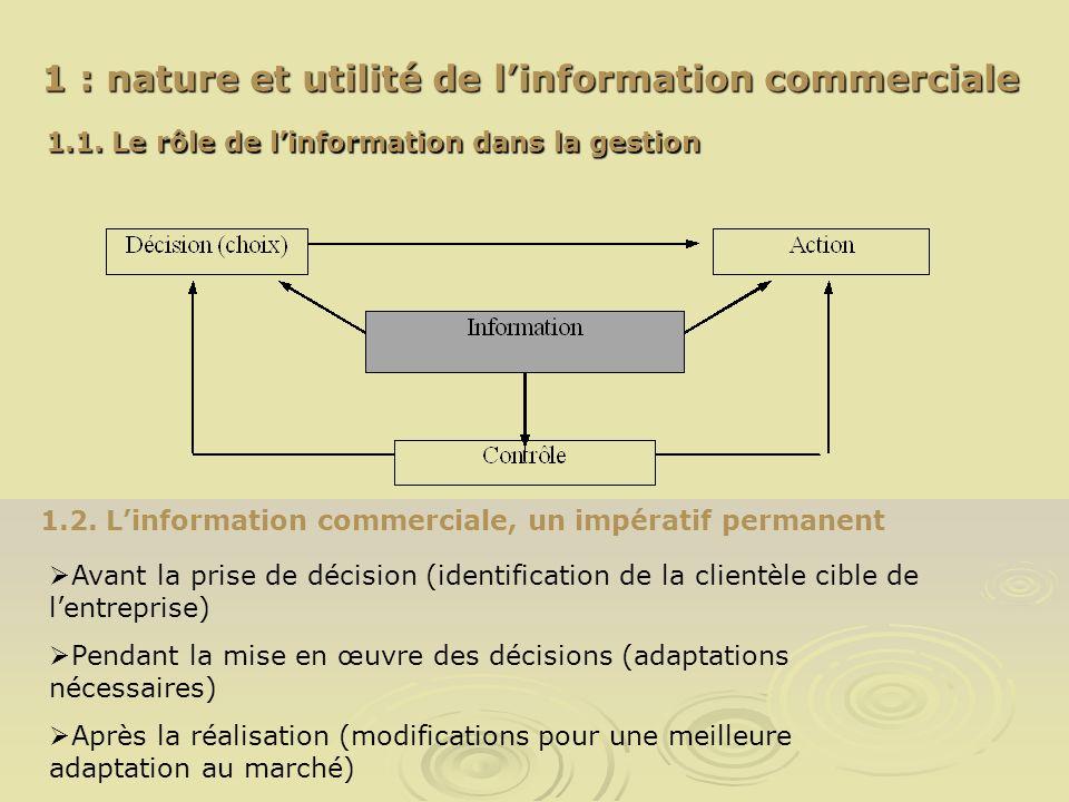 1 : nature et utilité de linformation commerciale 1.1. Le rôle de linformation dans la gestion 1.2. Linformation commerciale, un impératif permanent A