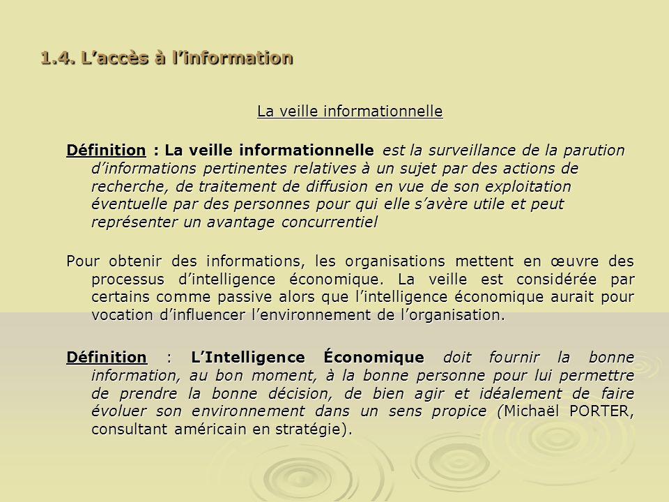 La veille informationnelle Définition : La veille informationnelle est la surveillance de la parution dinformations pertinentes relatives à un sujet p