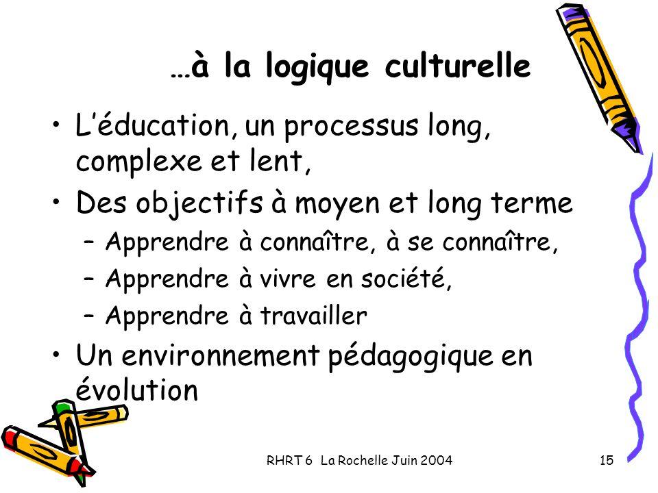 RHRT 6 La Rochelle Juin 200415 …à la logique culturelle Léducation, un processus long, complexe et lent, Des objectifs à moyen et long terme –Apprendre à connaître, à se connaître, –Apprendre à vivre en société, –Apprendre à travailler Un environnement pédagogique en évolution