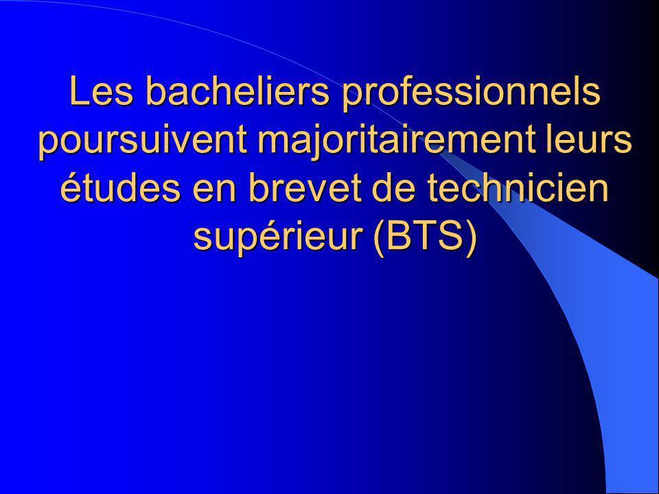 Les études après le baccalauréat Les BTS Les DUT-les licences Les MC,les FCIL Les écoles spécialisées