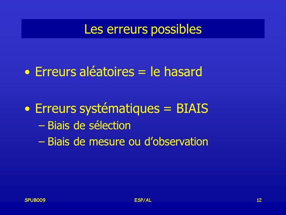 SPUB009ESP/AL12 Les erreurs possibles Erreurs aléatoires = le hasard Erreurs systématiques = BIAIS –Biais de sélection –Biais de mesure ou dobservation