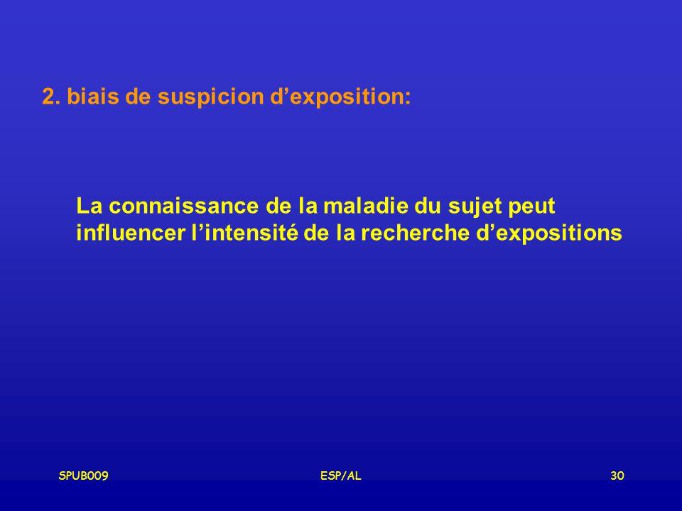 SPUB009ESP/AL30 2.