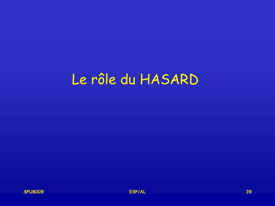 SPUB009ESP/AL39 Le rôle du HASARD