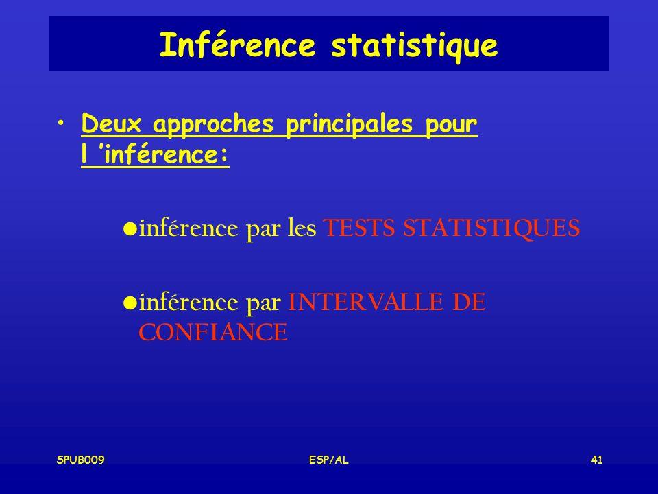 SPUB009ESP/AL41 Deux approches principales pour l inférence: inférence par les TESTS STATISTIQUES inférence par INTERVALLE DE CONFIANCE Inférence statistique
