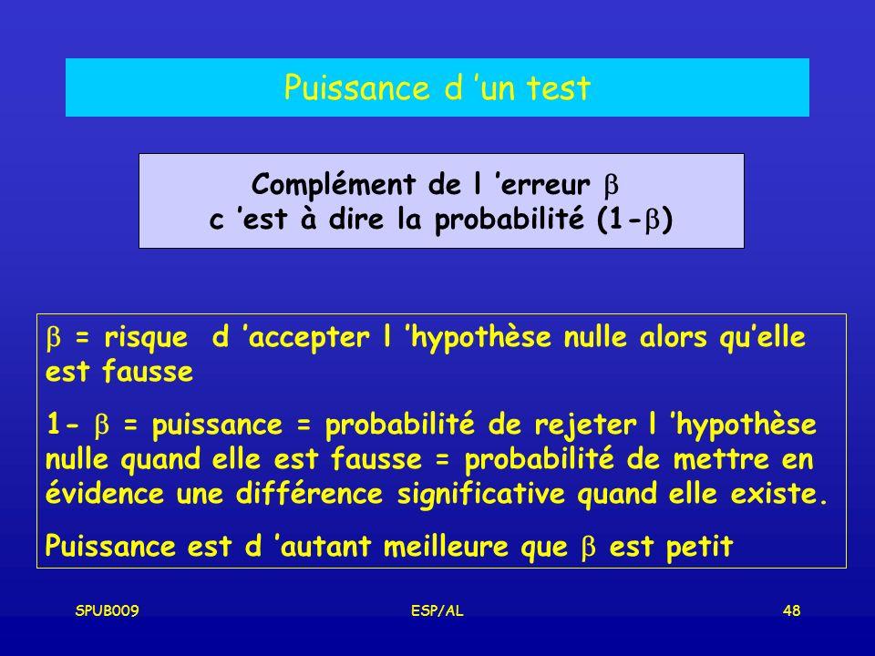SPUB009ESP/AL48 Puissance d un test Complément de l erreur c est à dire la probabilité (1- ) = risque d accepter l hypothèse nulle alors quelle est fausse 1- = puissance = probabilité de rejeter l hypothèse nulle quand elle est fausse = probabilité de mettre en évidence une différence significative quand elle existe.