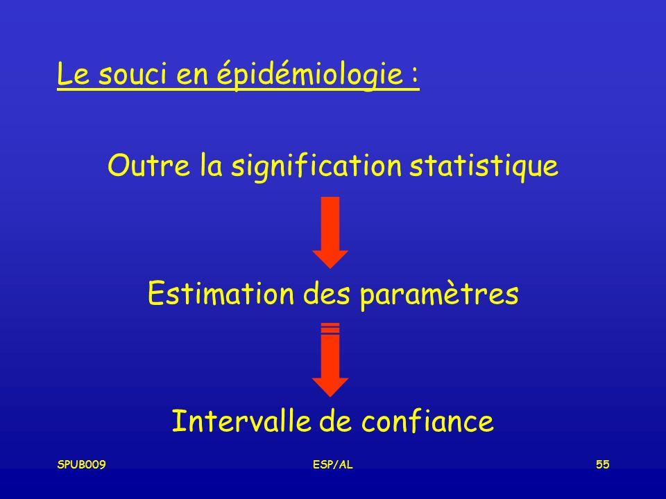 SPUB009ESP/AL55 Le souci en épidémiologie : Outre la signification statistique Estimation des paramètres Intervalle de confiance