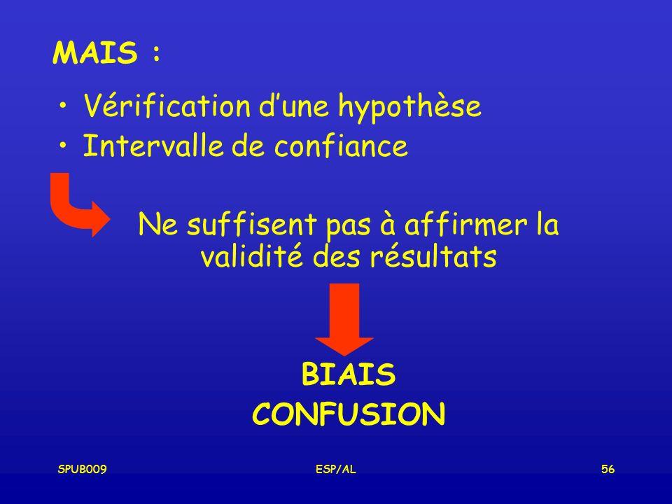 SPUB009ESP/AL56 MAIS : Vérification dune hypothèse Intervalle de confiance Ne suffisent pas à affirmer la validité des résultats BIAIS CONFUSION