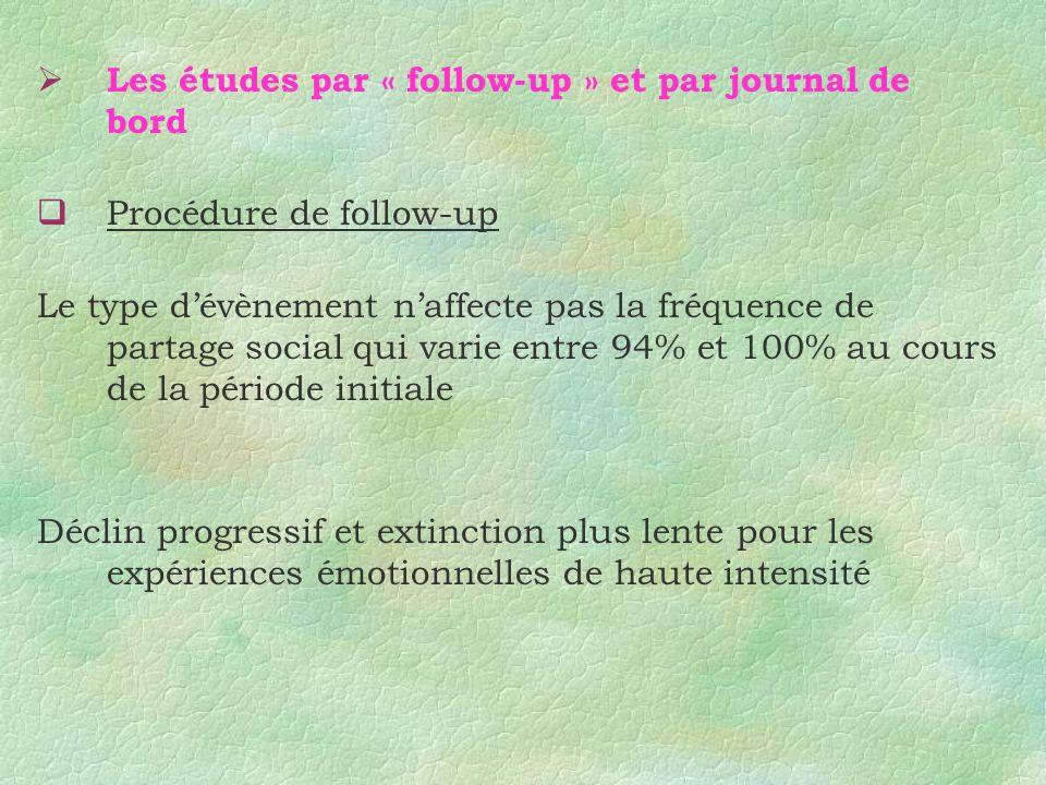 Les études par « follow-up » et par journal de bord Procédure de follow-up Le type dévènement naffecte pas la fréquence de partage social qui varie en