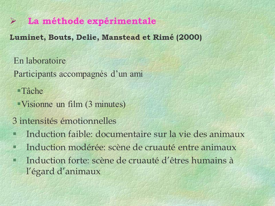 La méthode expérimentale Luminet, Bouts, Delie, Manstead et Rimé (2000) En laboratoire Participants accompagnés dun ami §Tâche §Visionne un film (3 mi