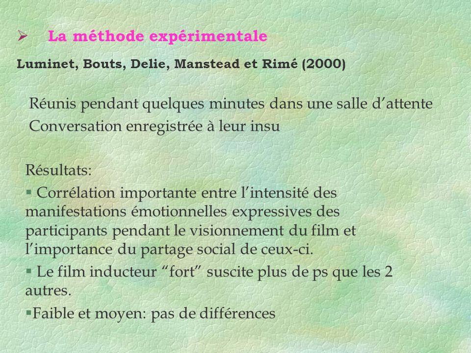 La méthode expérimentale Luminet, Bouts, Delie, Manstead et Rimé (2000) Réunis pendant quelques minutes dans une salle dattente Conversation enregistr