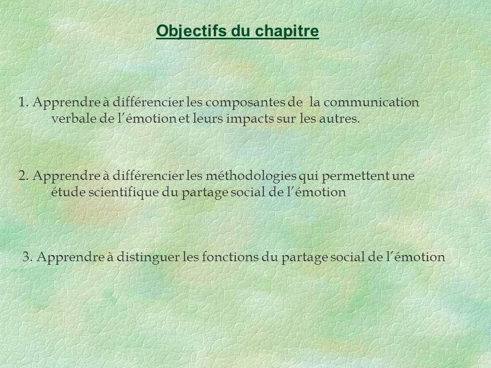 Objectifs du chapitre 1. Apprendre à différencier les composantes de la communication verbale de lémotion et leurs impacts sur les autres. 2. Apprendr