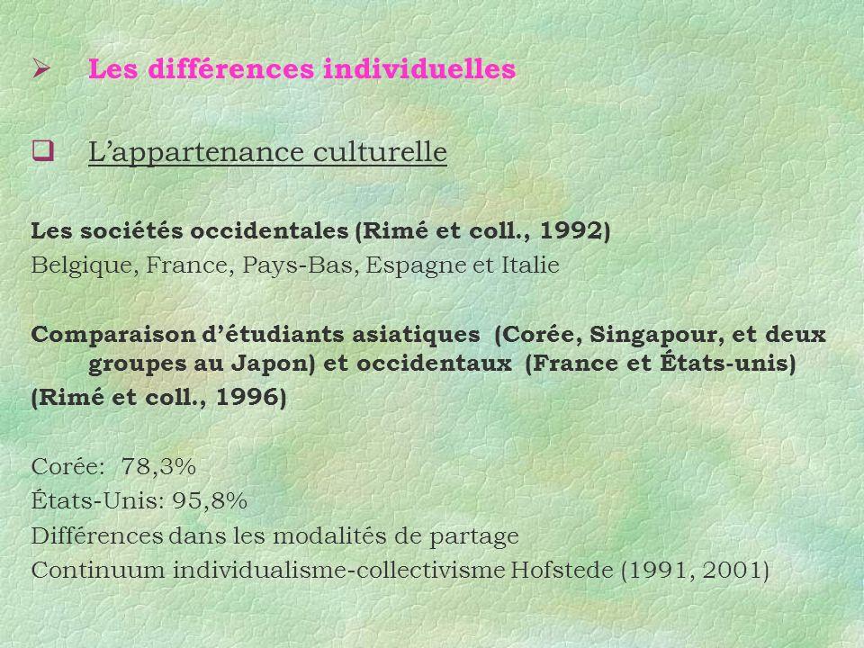 Les différences individuelles Lappartenance culturelle Les sociétés occidentales (Rimé et coll., 1992) Belgique, France, Pays-Bas, Espagne et Italie C