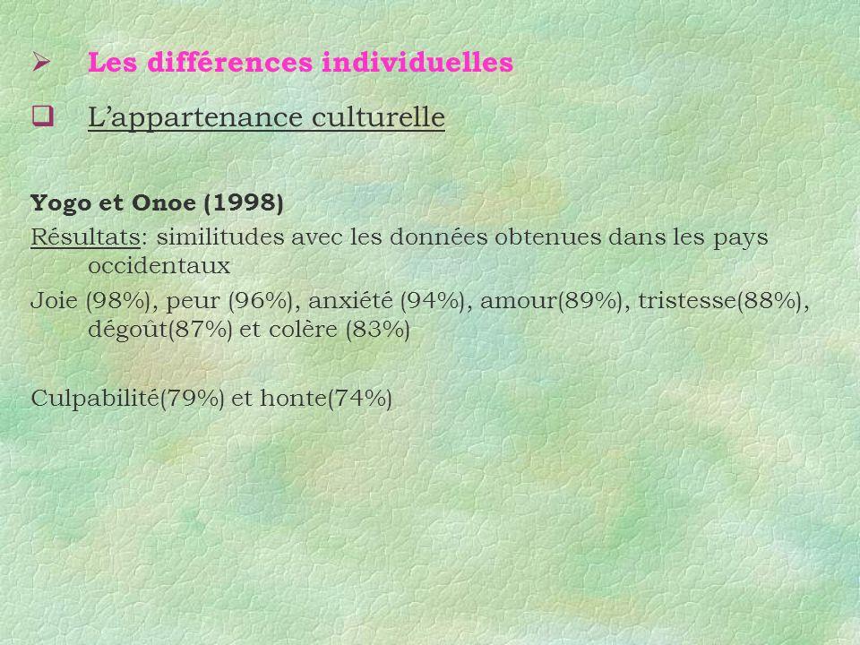 Les différences individuelles Lappartenance culturelle Yogo et Onoe (1998) Résultats: similitudes avec les données obtenues dans les pays occidentaux