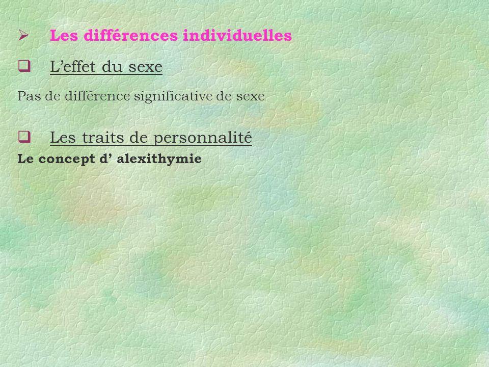 Les différences individuelles Leffet du sexe Pas de différence significative de sexe Les traits de personnalité Le concept d alexithymie